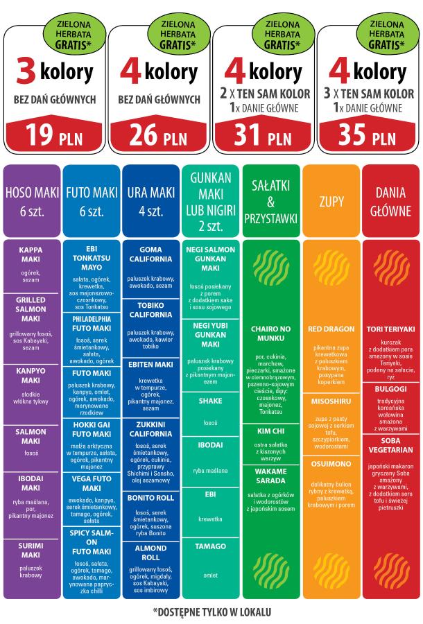 KOBI-Sushi-Lunch-Menu